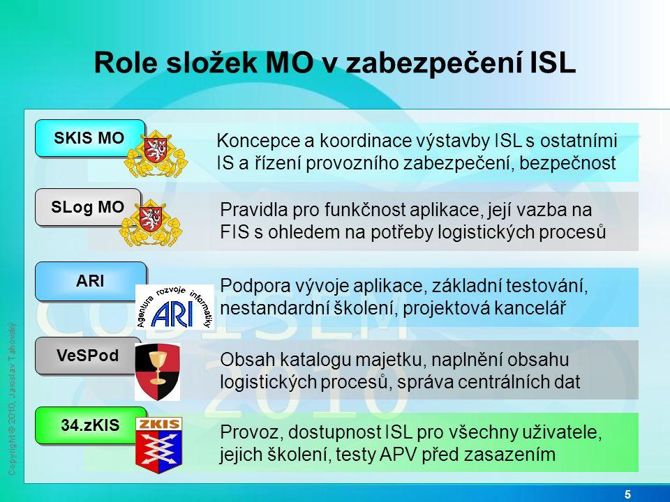 Role složek MO v zabezpečení ISL