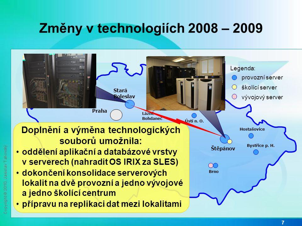Změny v technologiích 2008 – 2009