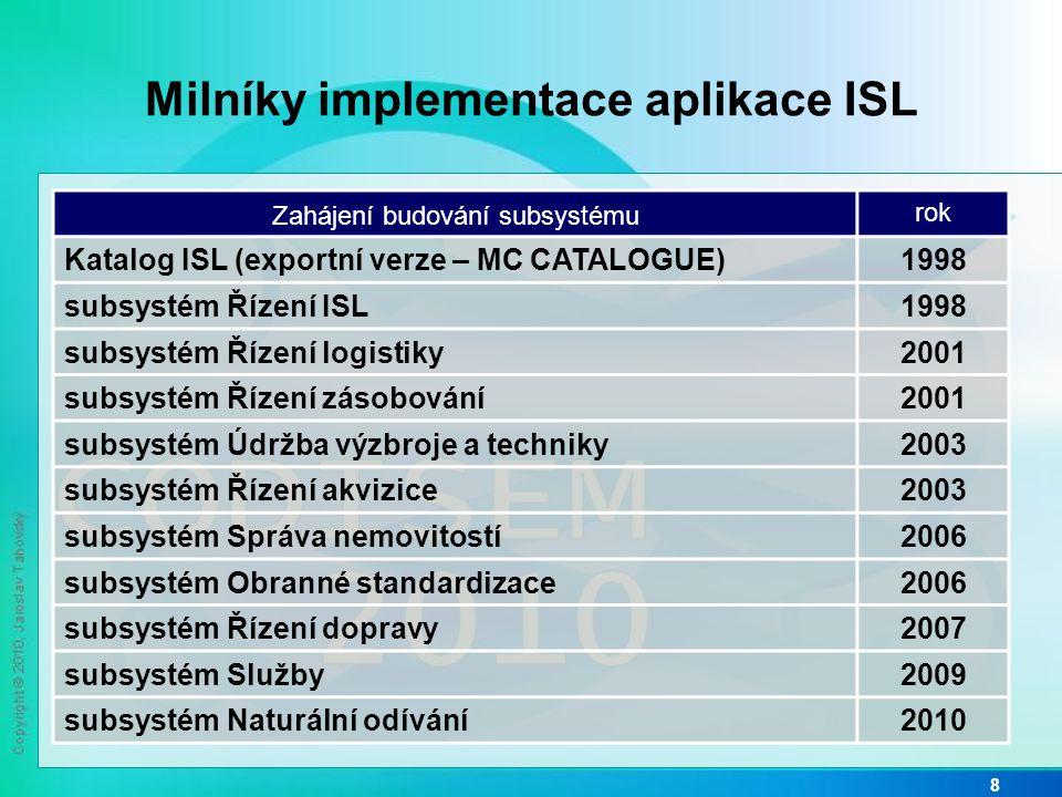 Milníky implementace aplikace ISL