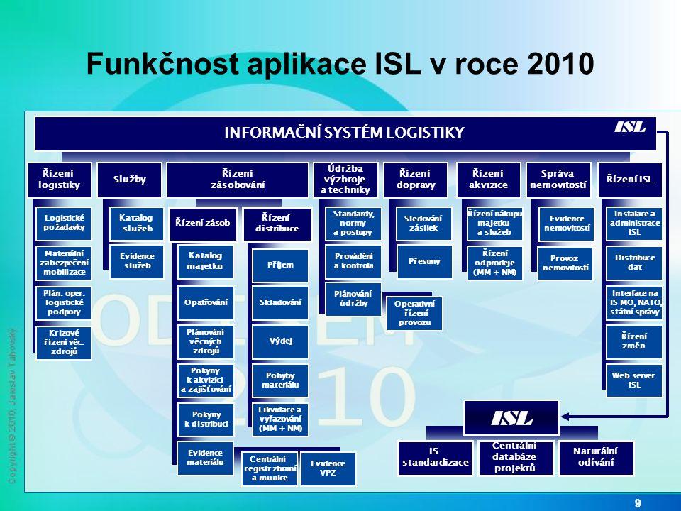 Funkčnost aplikace ISL v roce 2010