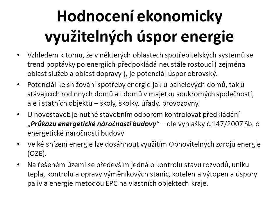 Hodnocení ekonomicky využitelných úspor energie