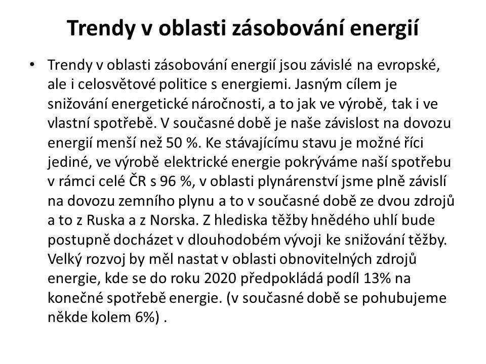 Trendy v oblasti zásobování energií