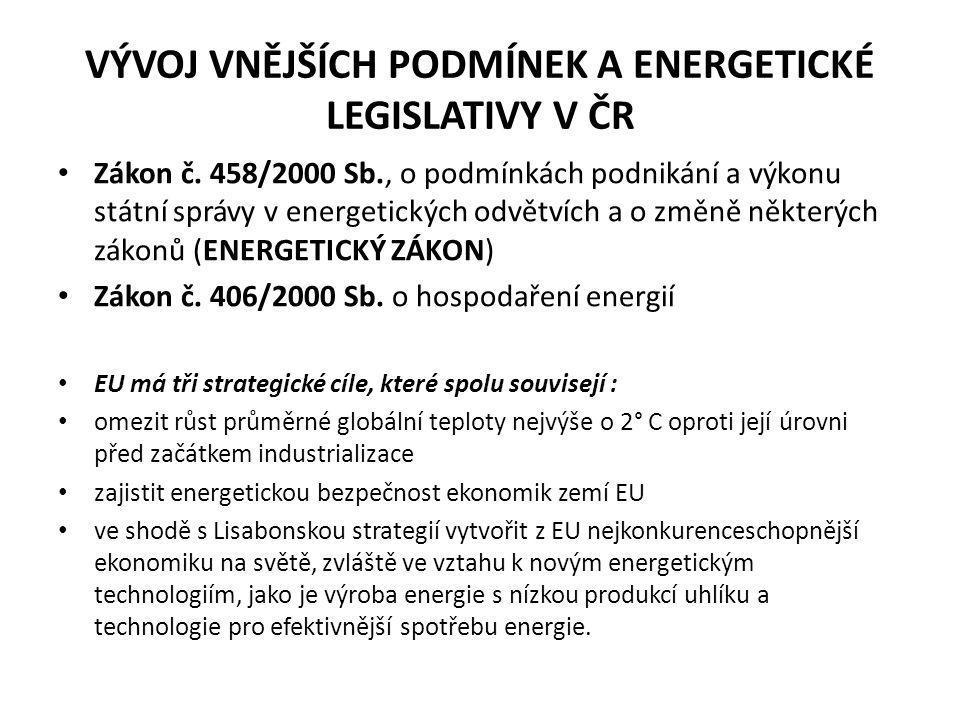 VÝVOJ VNĚJŠÍCH PODMÍNEK A ENERGETICKÉ LEGISLATIVY V ČR