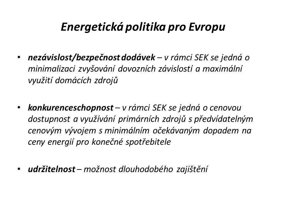 Energetická politika pro Evropu