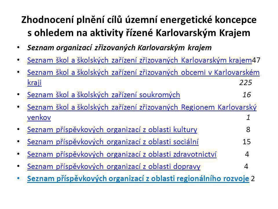 Zhodnocení plnění cílů územní energetické koncepce s ohledem na aktivity řízené Karlovarským Krajem