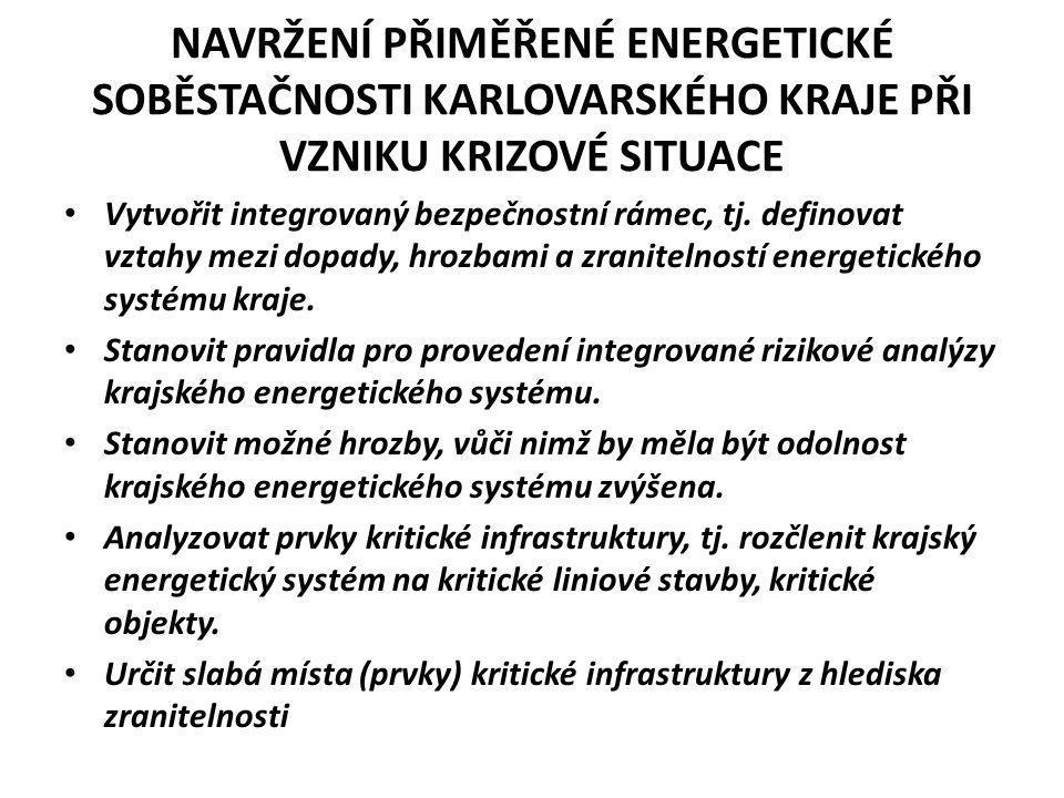 Navržení přiměřené energetické soběstačnosti karlovarského kraje při vzniku krizové situace