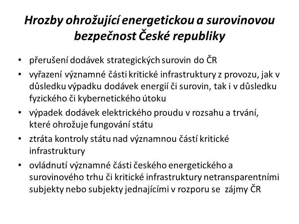 Hrozby ohrožující energetickou a surovinovou bezpečnost České republiky