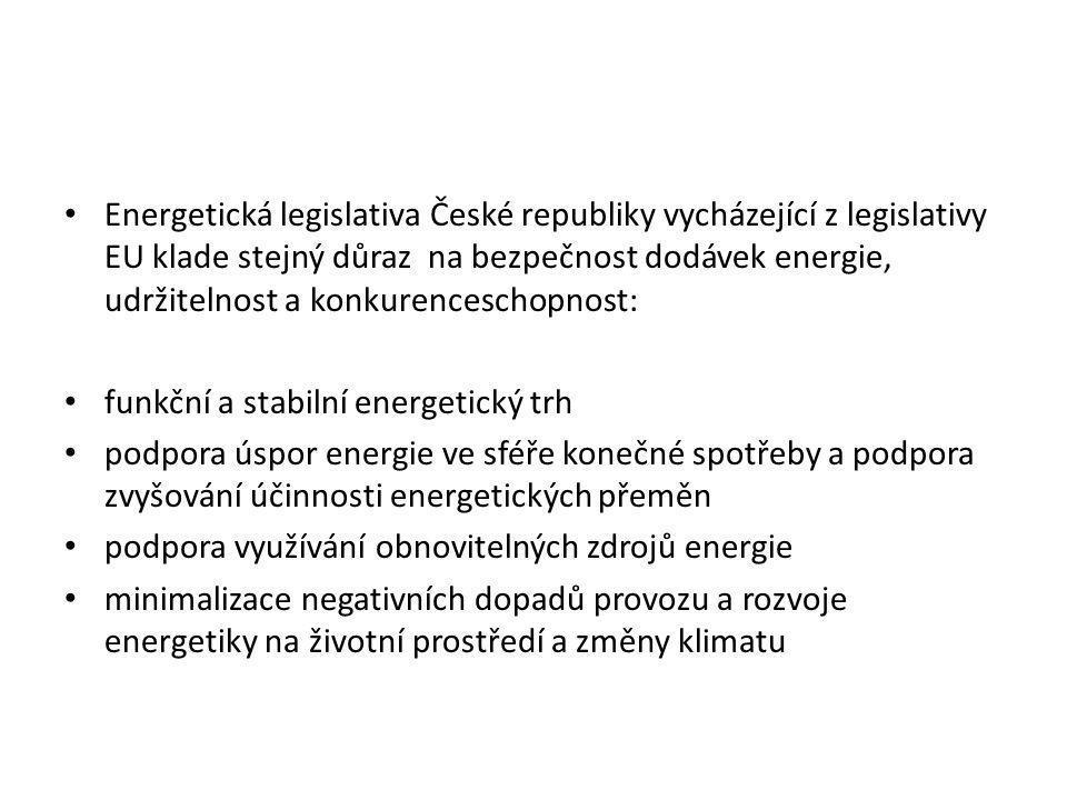 Energetická legislativa České republiky vycházející z legislativy EU klade stejný důraz na bezpečnost dodávek energie, udržitelnost a konkurenceschopnost:
