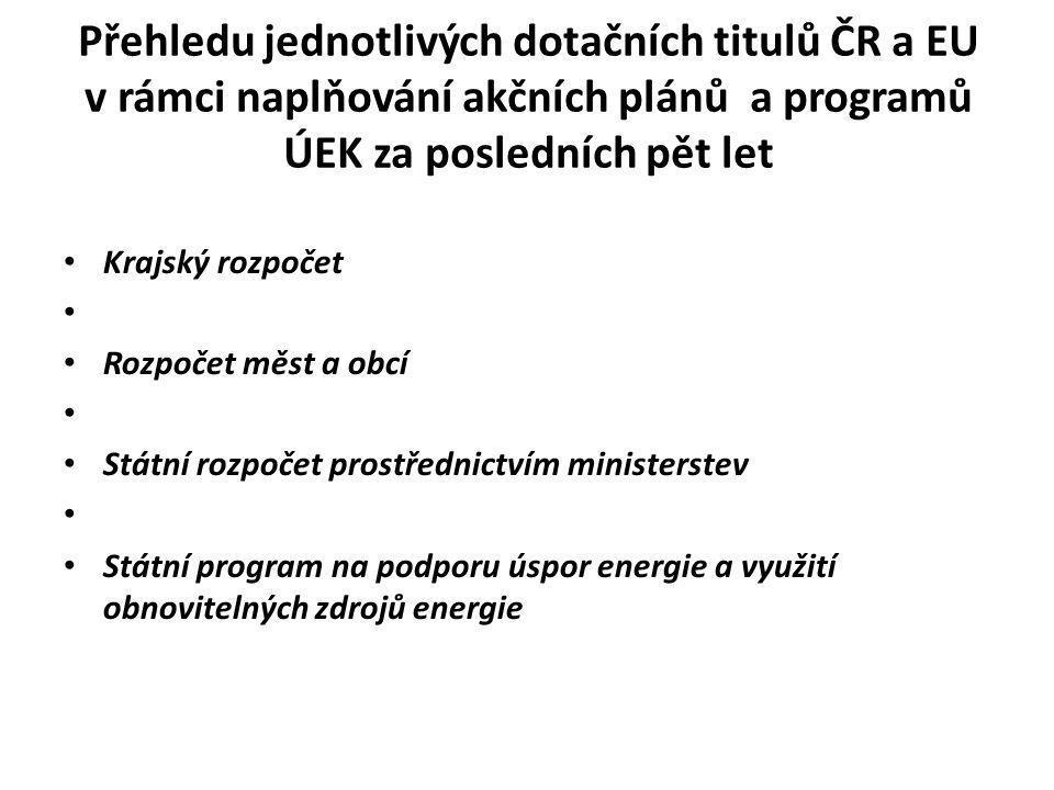 Přehledu jednotlivých dotačních titulů ČR a EU v rámci naplňování akčních plánů a programů ÚEK za posledních pět let