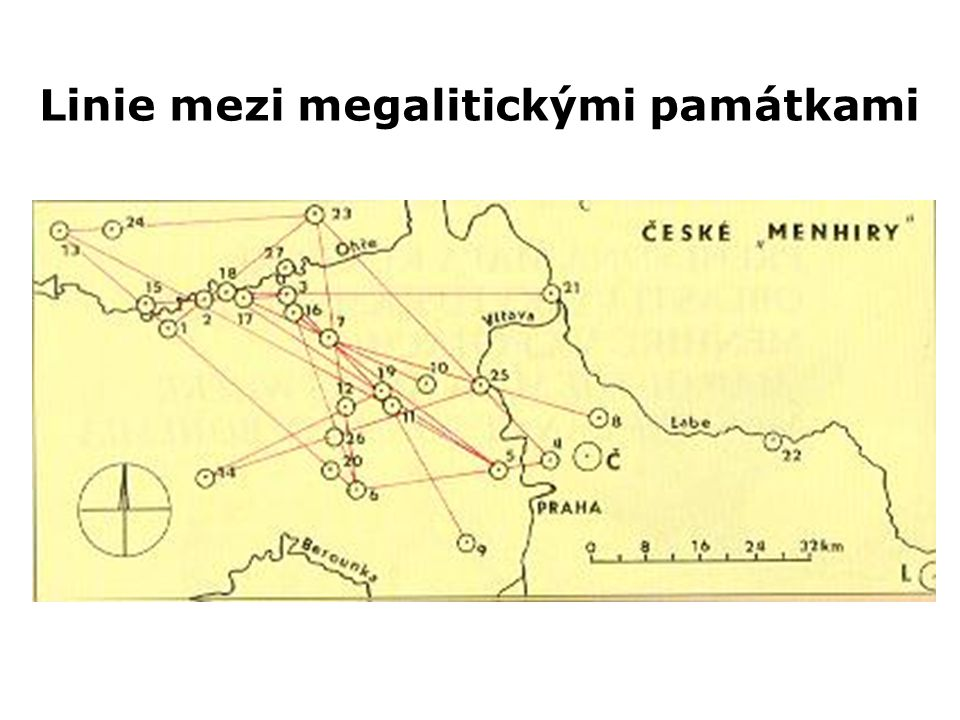 Linie mezi megalitickými památkami