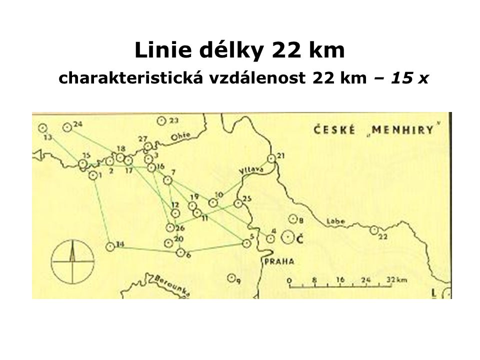 Linie délky 22 km charakteristická vzdálenost 22 km – 15 x