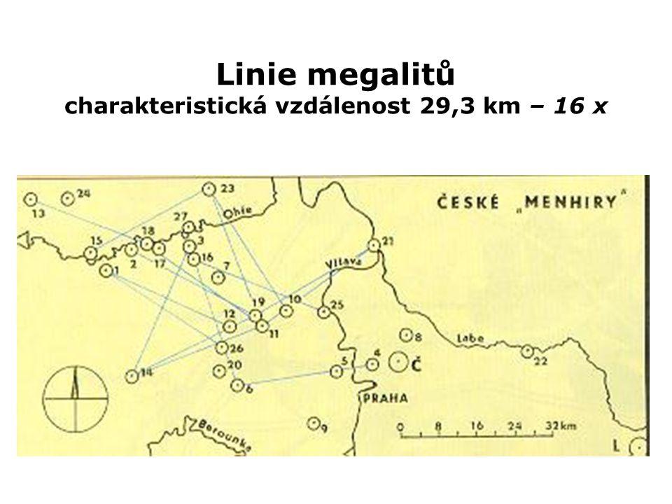 Linie megalitů charakteristická vzdálenost 29,3 km – 16 x