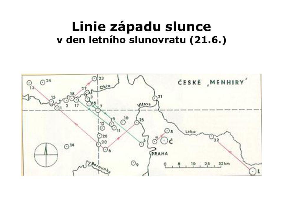 Linie západu slunce v den letního slunovratu (21.6.)