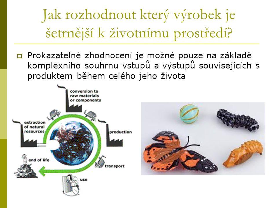 Jak rozhodnout který výrobek je šetrnější k životnímu prostředí