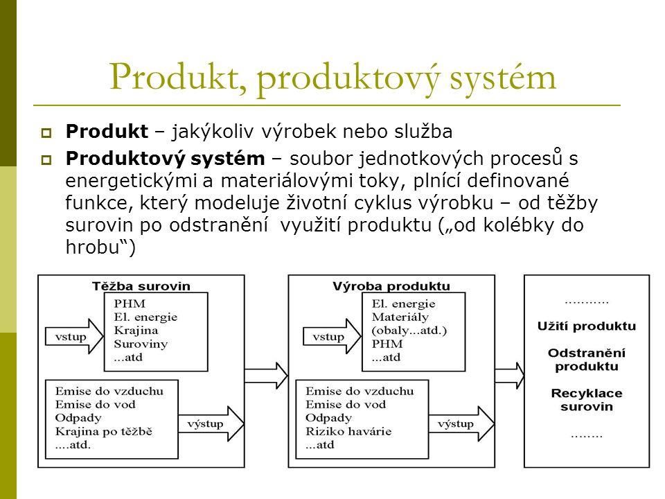 Produkt, produktový systém