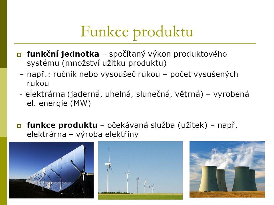 Funkce produktu funkční jednotka – spočítaný výkon produktového systému (množství užitku produktu)