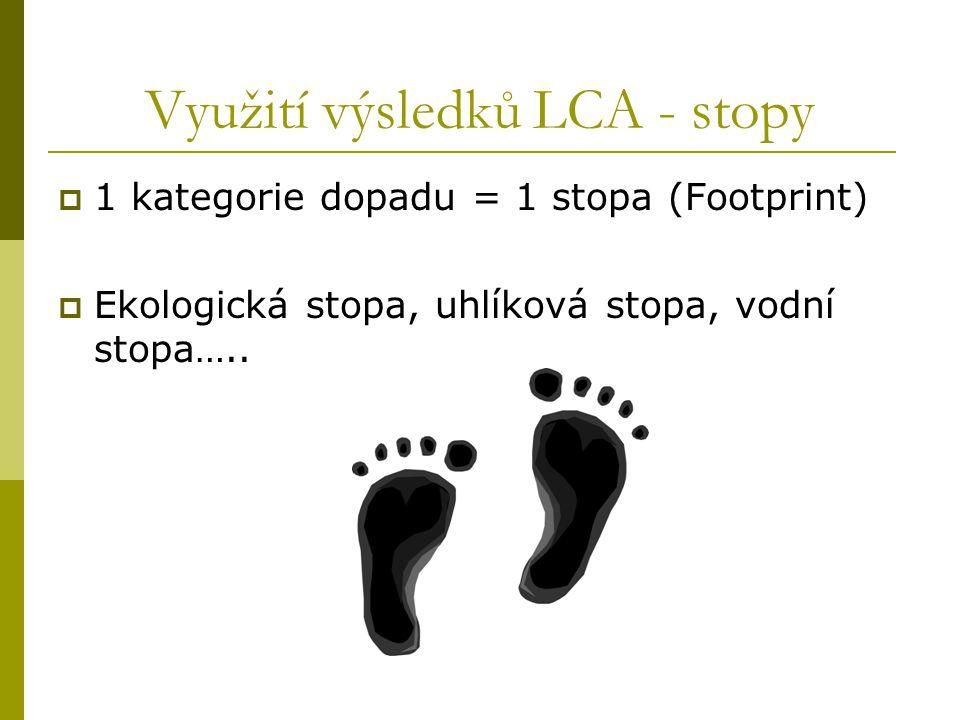Využití výsledků LCA - stopy