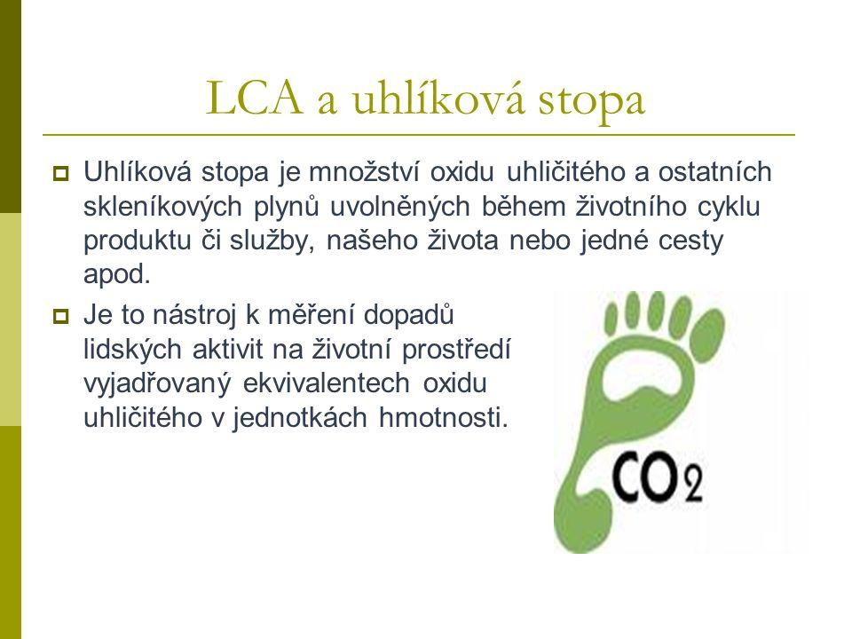 LCA a uhlíková stopa