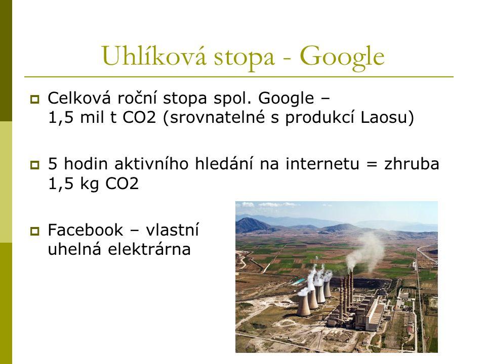 Uhlíková stopa - Google