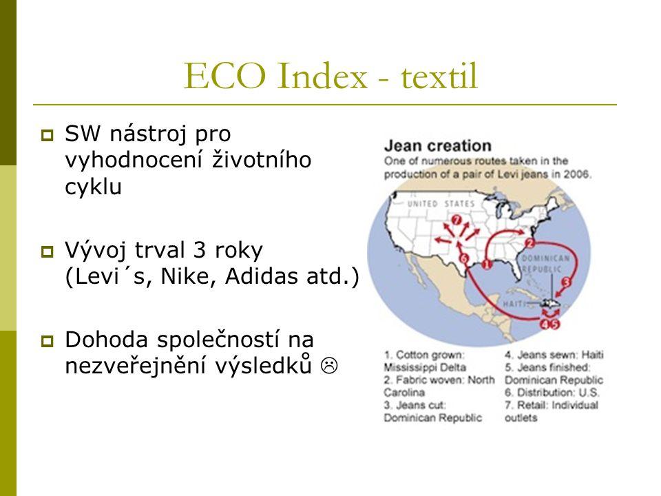 ECO Index - textil SW nástroj pro vyhodnocení životního cyklu