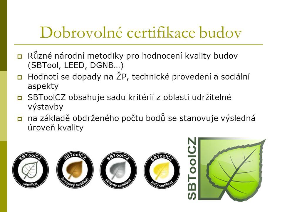 Dobrovolné certifikace budov
