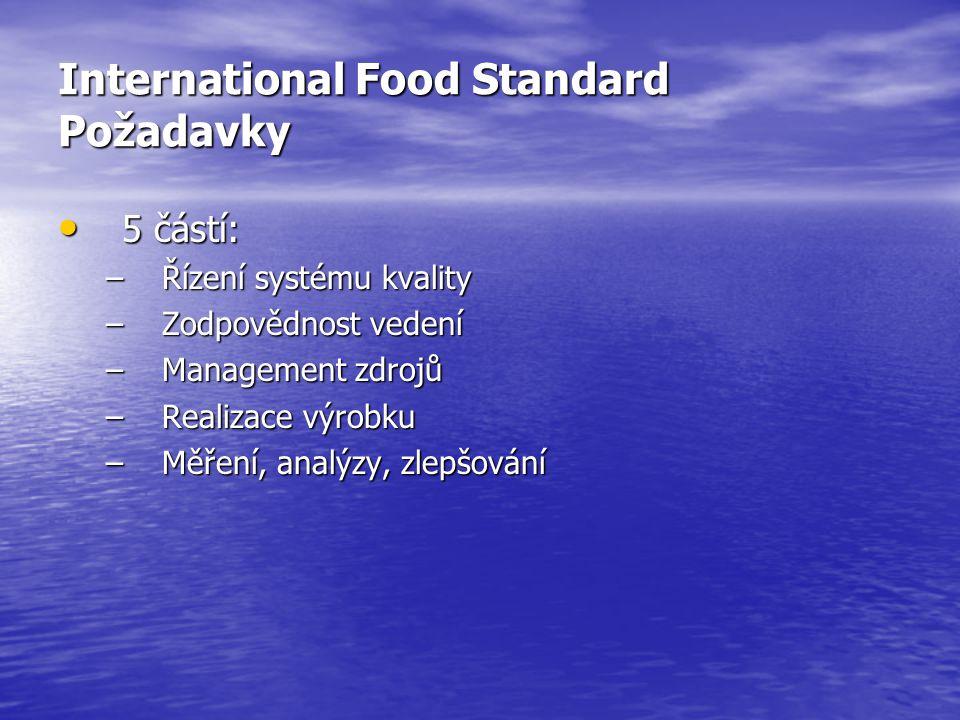 International Food Standard Požadavky
