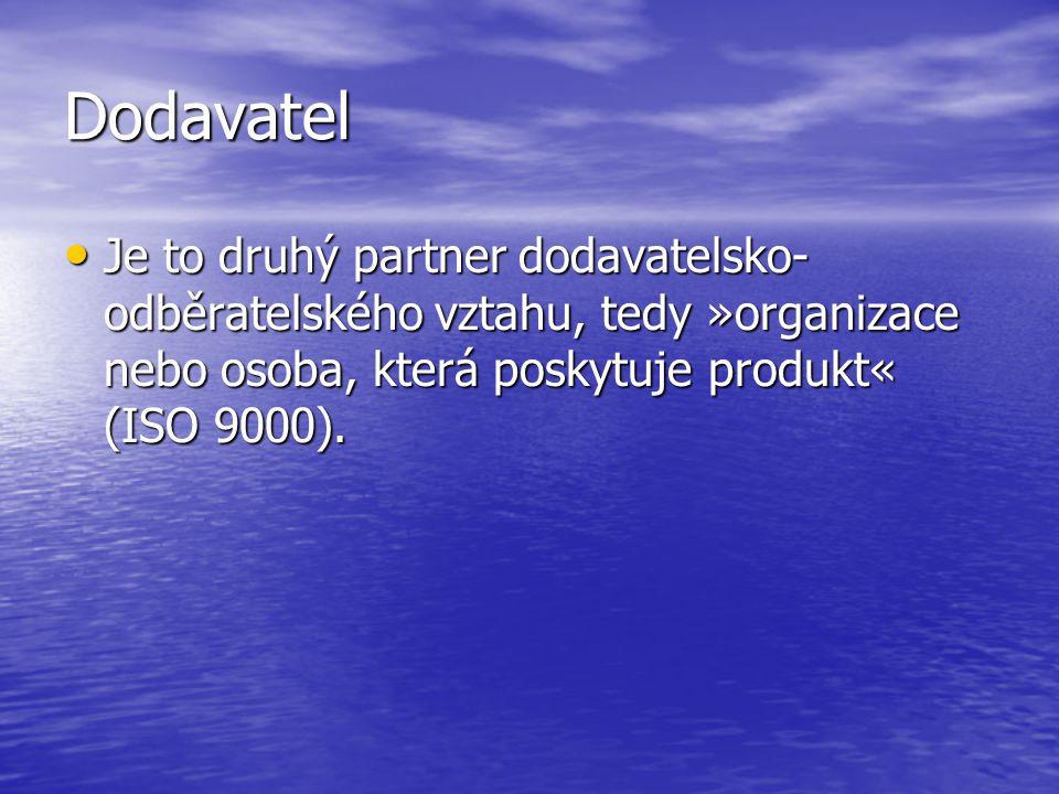 Dodavatel Je to druhý partner dodavatelsko-odběratelského vztahu, tedy »organizace nebo osoba, která poskytuje produkt« (ISO 9000).