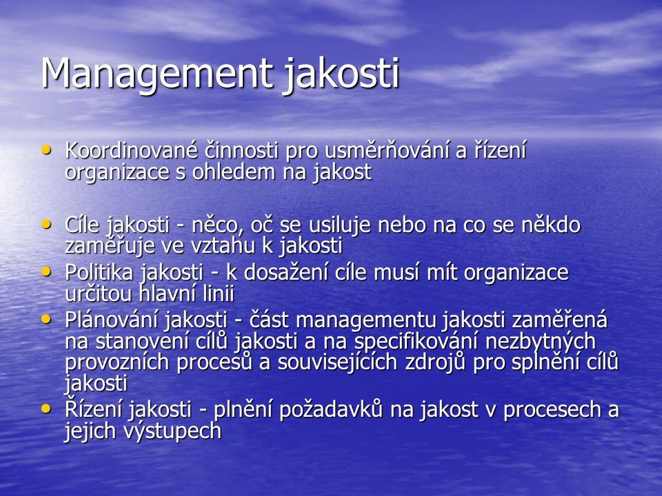 Management jakosti Koordinované činnosti pro usměrňování a řízení organizace s ohledem na jakost.