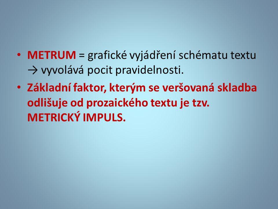 METRUM = grafické vyjádření schématu textu → vyvolává pocit pravidelnosti.