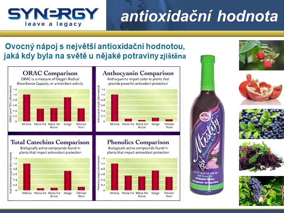 antioxidační hodnota Ovocný nápoj s největší antioxidační hodnotou, jaká kdy byla na světě u nějaké potraviny zjištěna.