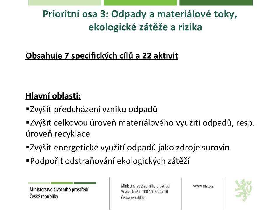 Prioritní osa 3: Odpady a materiálové toky, ekologické zátěže a rizika