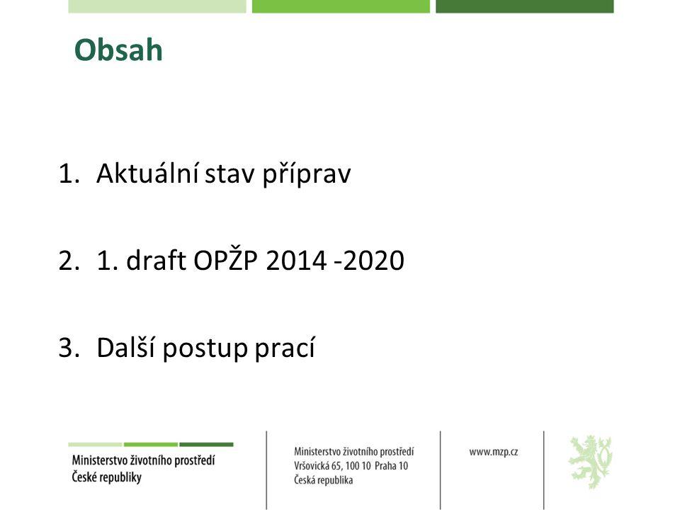 Obsah Aktuální stav příprav 1. draft OPŽP 2014 -2020