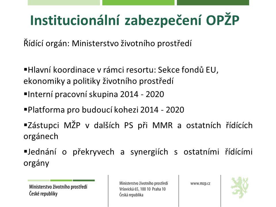 Institucionální zabezpečení OPŽP