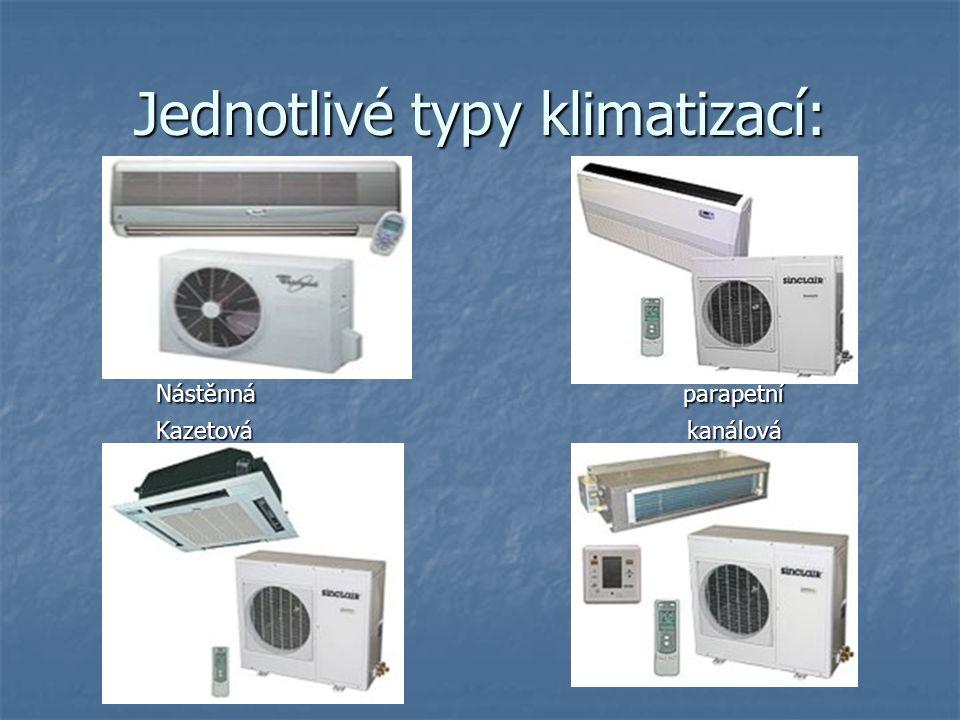 Jednotlivé typy klimatizací: