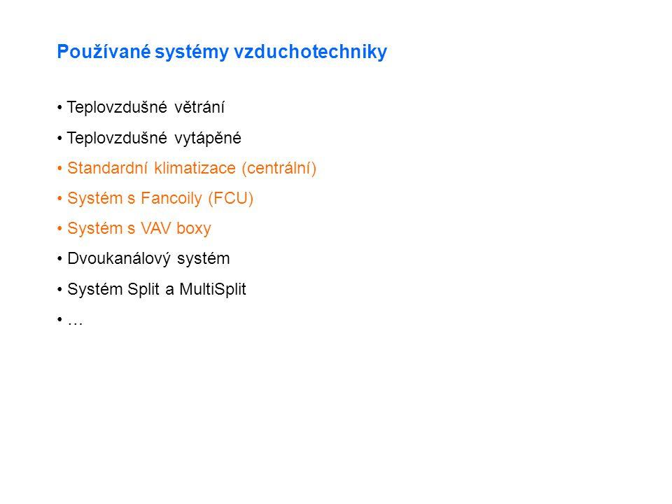 Používané systémy vzduchotechniky