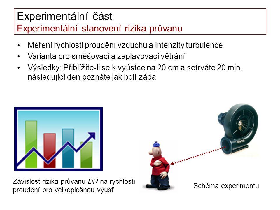 Experimentální část Experimentální stanovení rizika průvanu