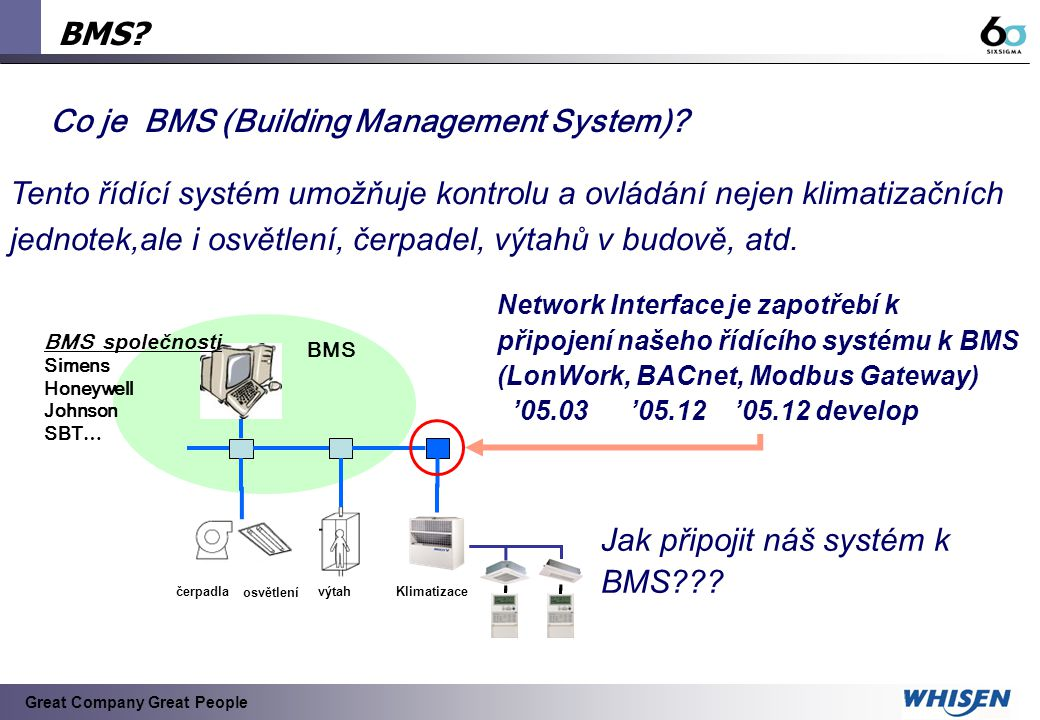 Co je BMS (Building Management System)