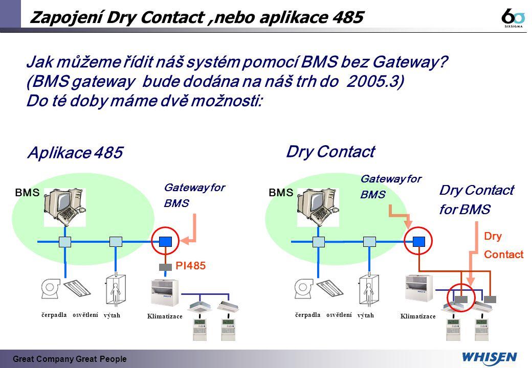 Zapojení Dry Contact ,nebo aplikace 485