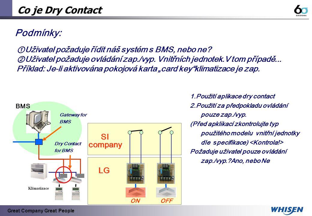Co je Dry Contact Podmínky: