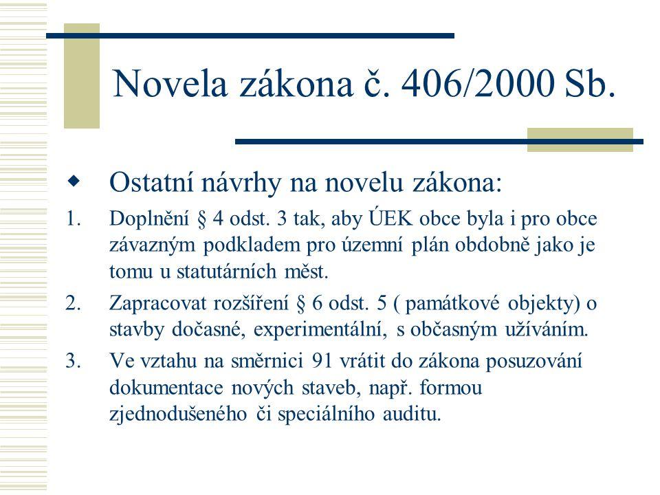 Novela zákona č. 406/2000 Sb. Ostatní návrhy na novelu zákona: