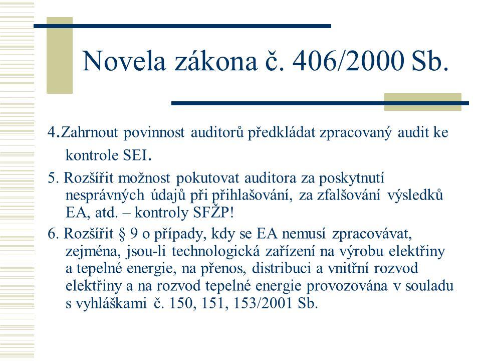 Novela zákona č. 406/2000 Sb. 4.Zahrnout povinnost auditorů předkládat zpracovaný audit ke kontrole SEI.