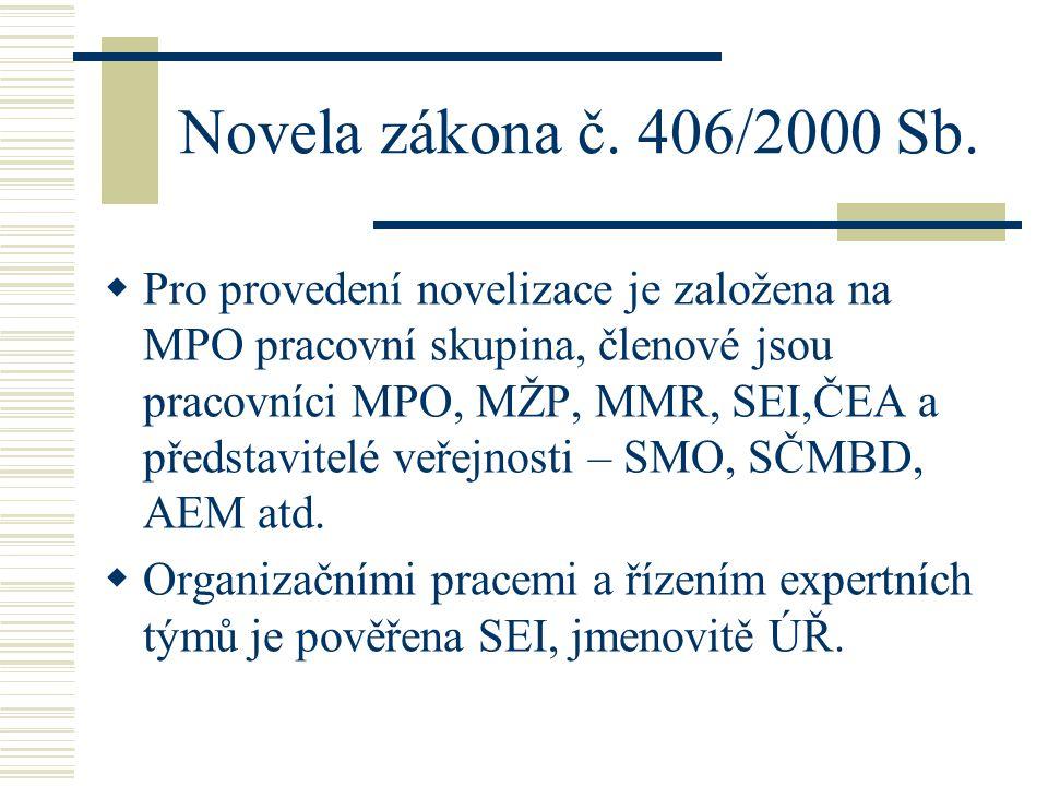 Novela zákona č. 406/2000 Sb.