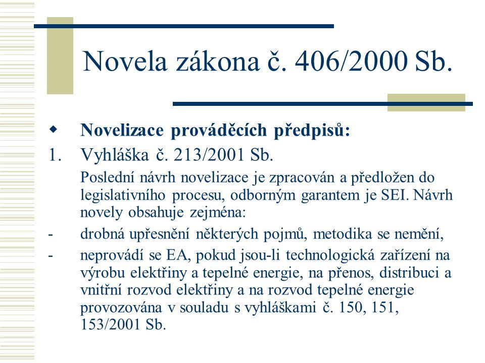 Novela zákona č. 406/2000 Sb. Novelizace prováděcích předpisů:
