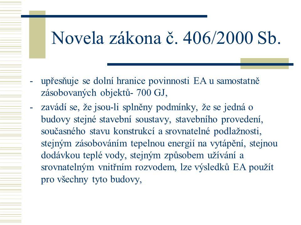 Novela zákona č. 406/2000 Sb. upřesňuje se dolní hranice povinnosti EA u samostatně zásobovaných objektů- 700 GJ,