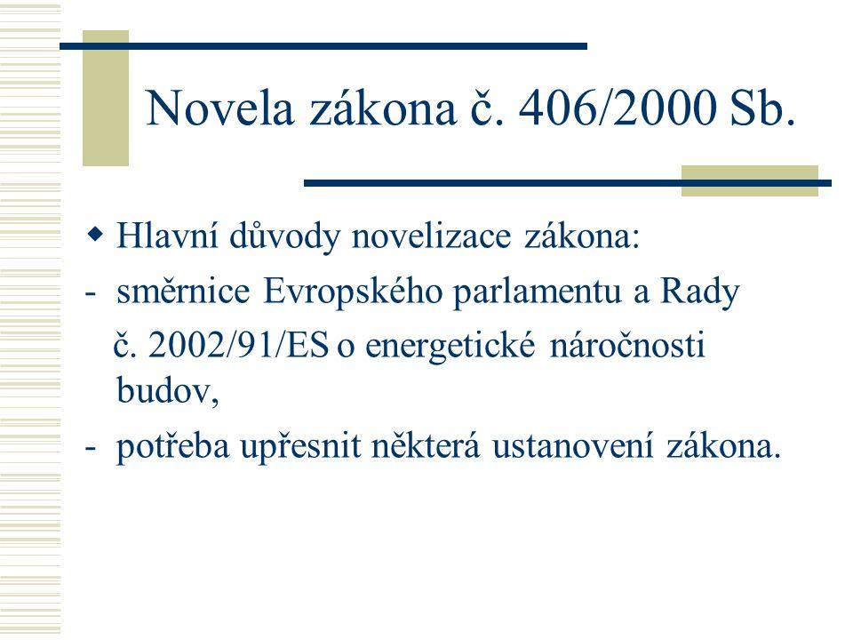 Novela zákona č. 406/2000 Sb. Hlavní důvody novelizace zákona: