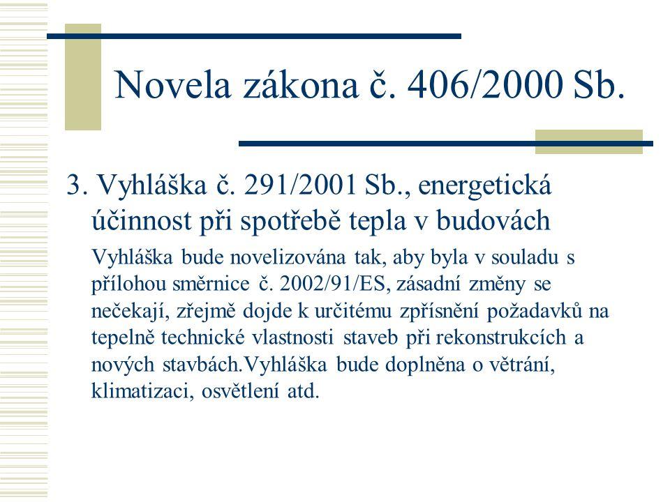 Novela zákona č. 406/2000 Sb. 3. Vyhláška č. 291/2001 Sb., energetická účinnost při spotřebě tepla v budovách.