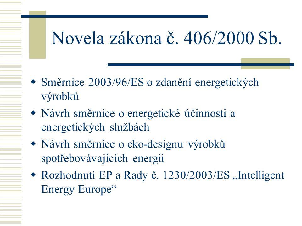 Novela zákona č. 406/2000 Sb. Směrnice 2003/96/ES o zdanění energetických výrobků. Návrh směrnice o energetické účinnosti a energetických službách.