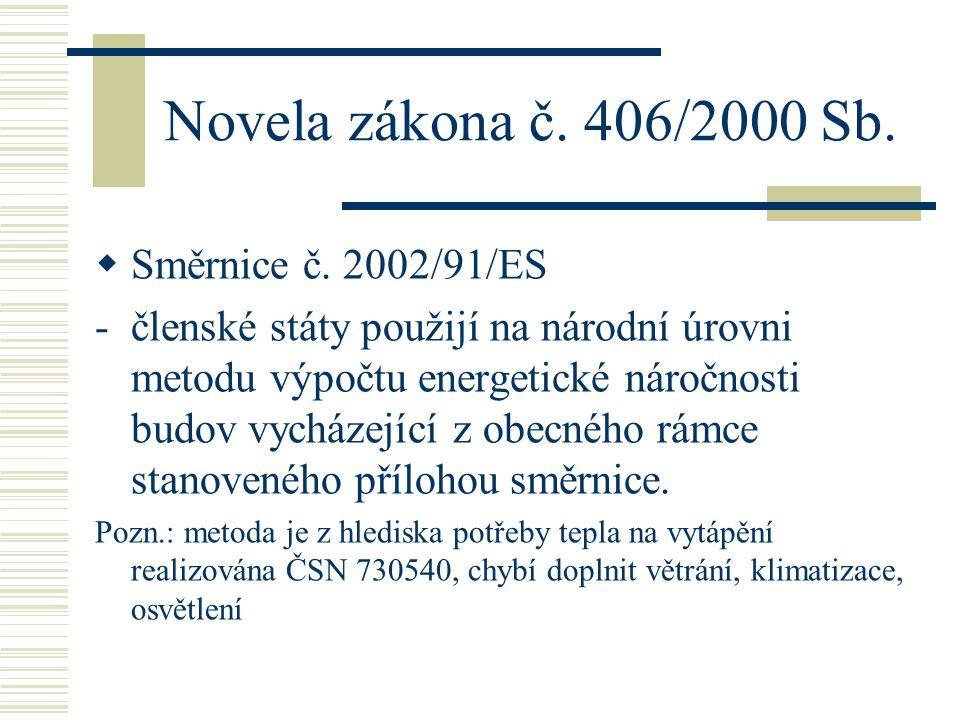 Novela zákona č. 406/2000 Sb. Směrnice č. 2002/91/ES