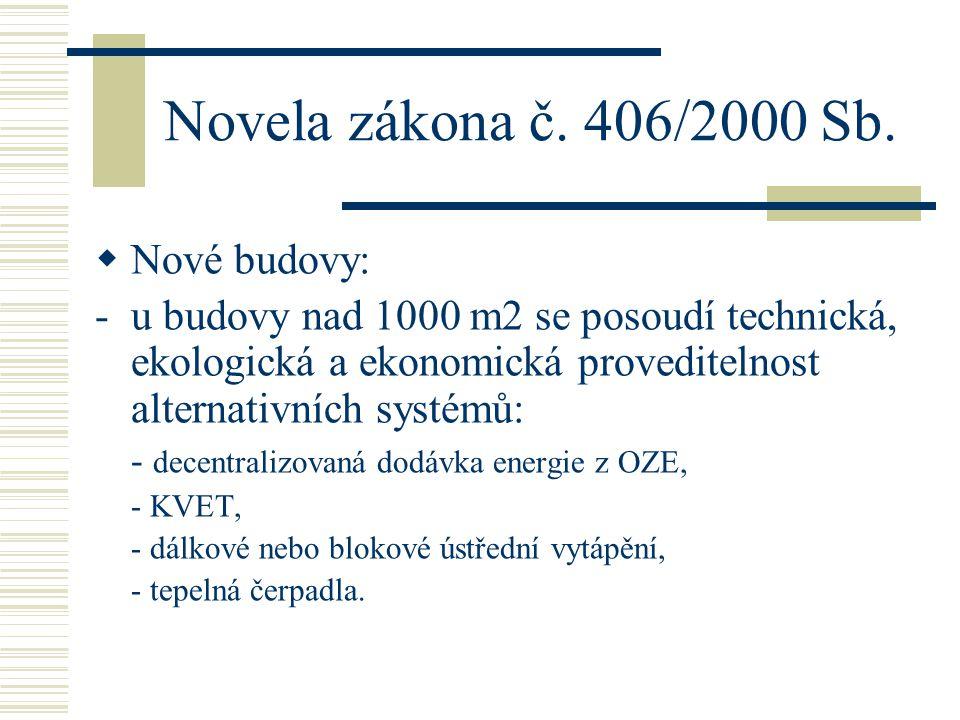 Novela zákona č. 406/2000 Sb. Nové budovy: