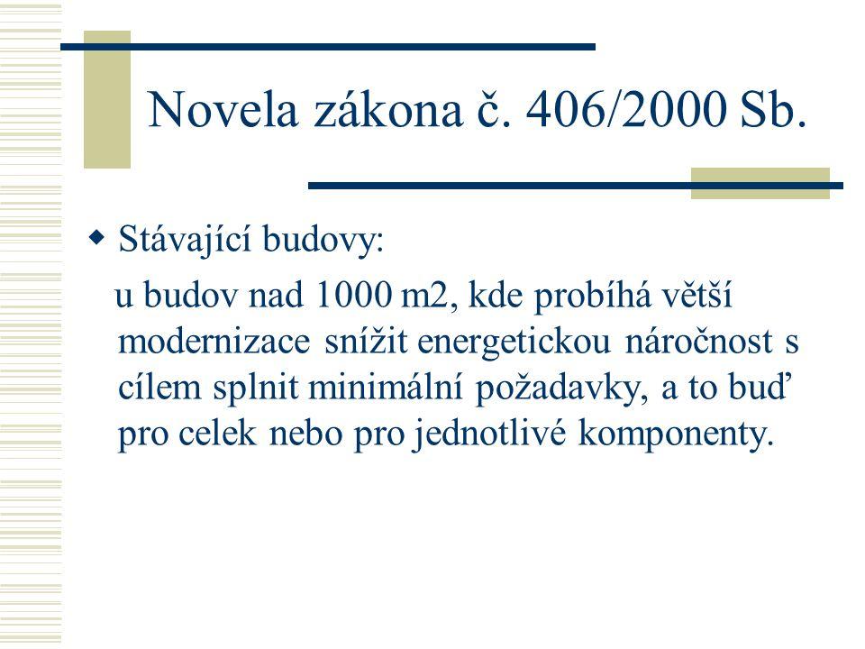 Novela zákona č. 406/2000 Sb. Stávající budovy: